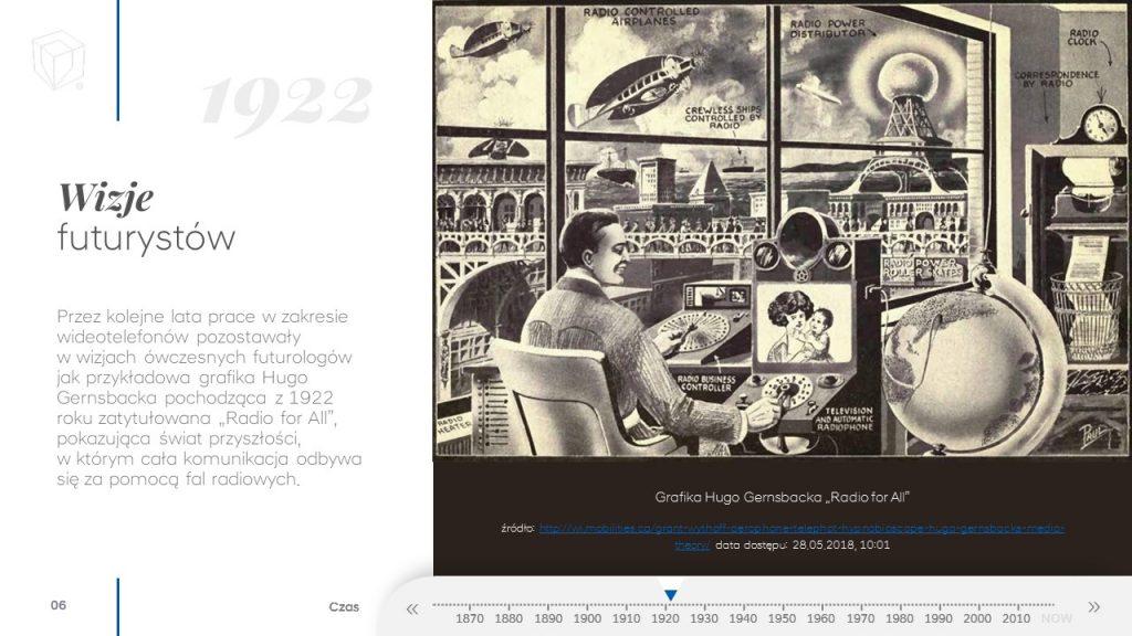 Wideotelefony w wizjach futurologów