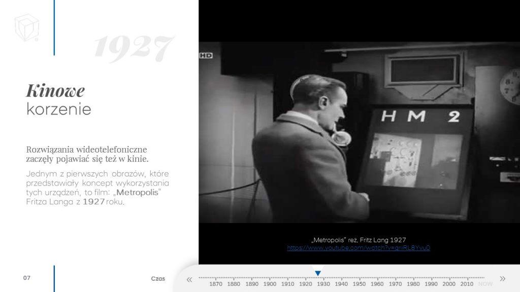 Historia wideokonferencji - rozwiązania wideotelefoniczne w kinach