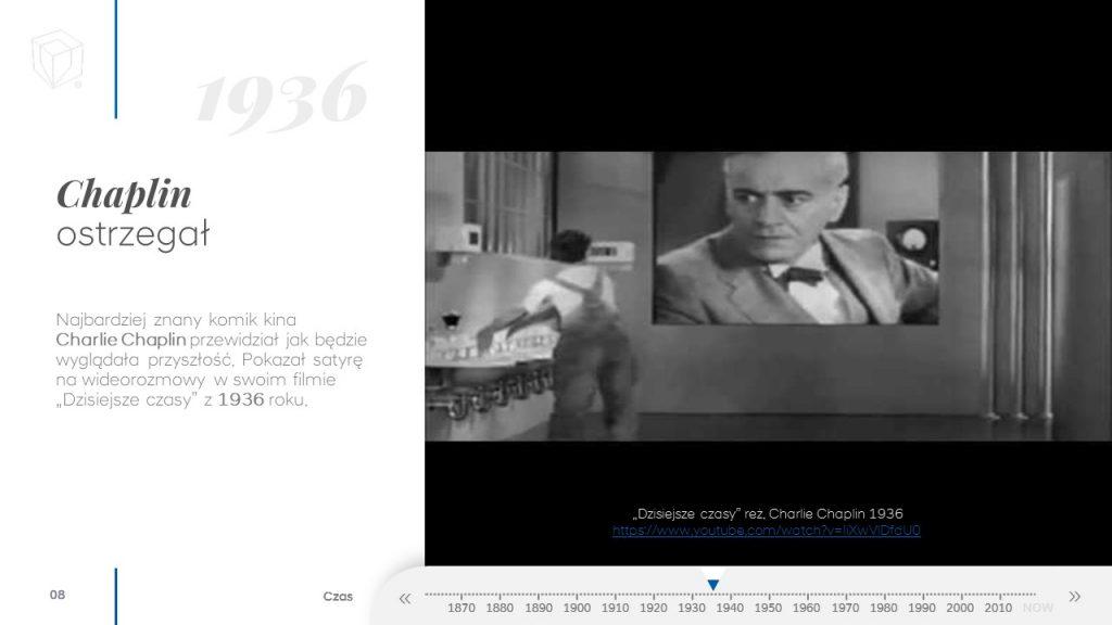 Wideorozmowa - Charlie Chaplin